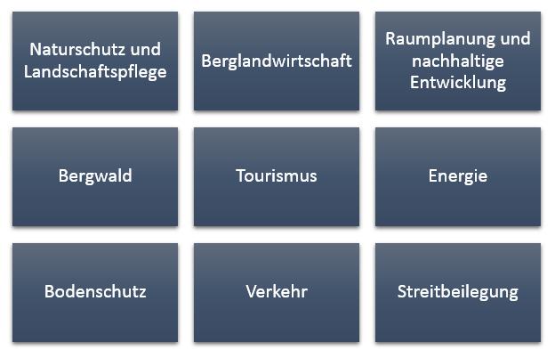 ContentID 20351 Artikelthema Nachhaltiger Tourismus Bild 4 Thenen der Alpenkonvention